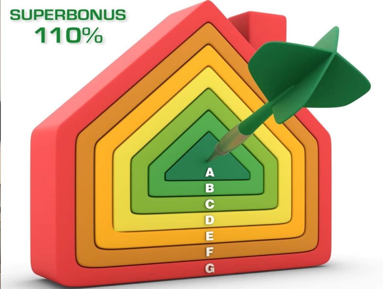 Superbonus 110 Architetto Maurizio Zanellato